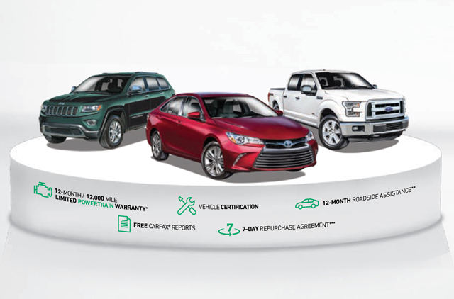 Olympia Auto Mall >> Great Introductory HELOC Rates | Sound Credit Union
